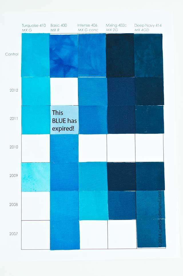 Pure Blue Procion MX Dyes
