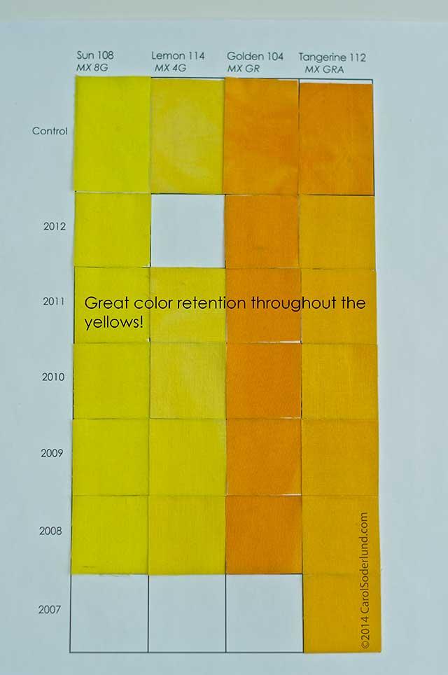 Pure Yellow Procion MX Dyes